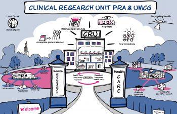 UMCG en PRA Health Sciences starten samenwerking met nieuwe clinical research unit in Groningen